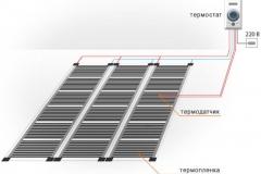 Электрический пленочный теплый пол - схема подключения