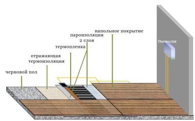 образец изображения готовой укладки