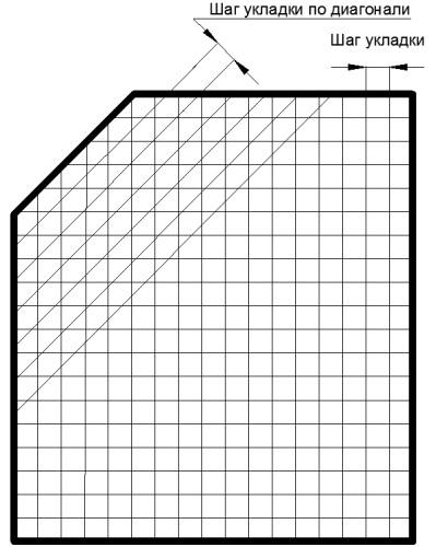 Шаг укладки по диагонали