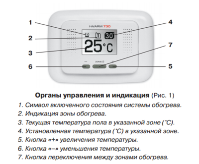 Двухзонный регулятор температуры.