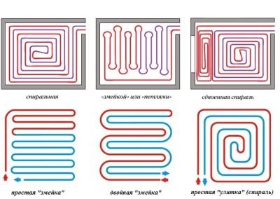 Схемы укладки трубопровода
