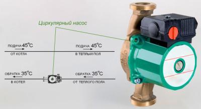 Электрокотел для теплого водяного пола