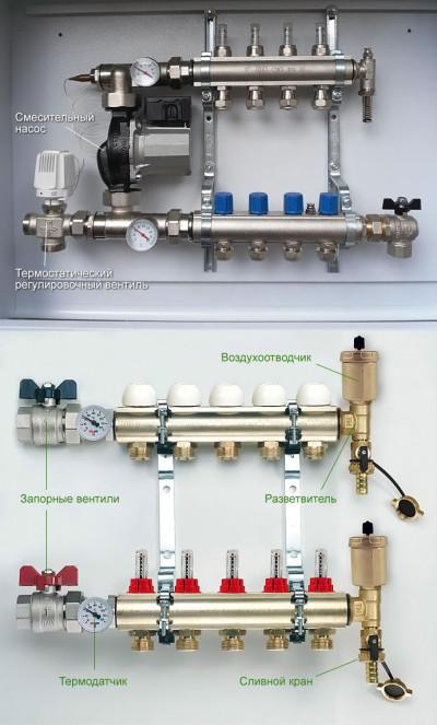 Конструкция смесителя