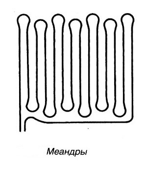 Меандры (змейка)