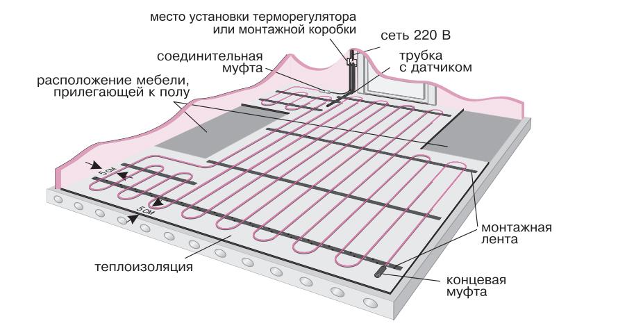 Схема теплый пол своими руками