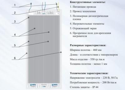 Схема пленочного пола