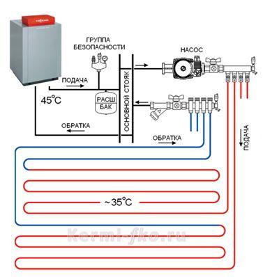 Схема отопительной системы с насосом для теплого пола