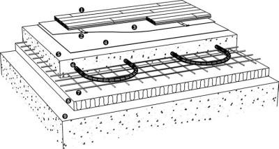 Последовательность работ при устройстве теплого пола под паркетной доской