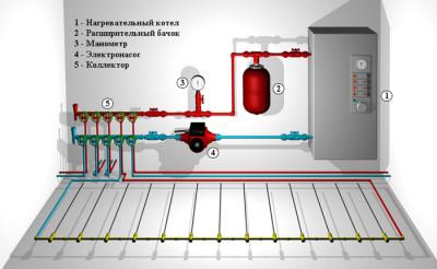 Схема электрического котла для теплого пола